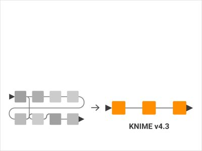 KNIME Analytics Platform 4.3 and KNIME Server 4.12