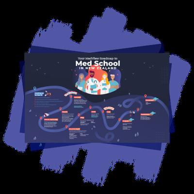 ucat-nz-roadmap