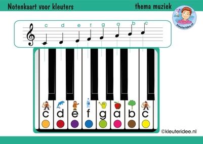 Notenkaart voor kleuters, thema muziek, kleuteridee.nl, free download