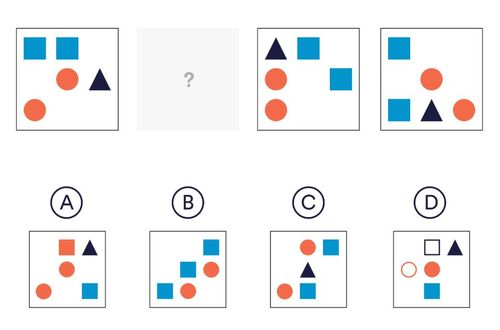How to succeed in abstract reasoning tests
