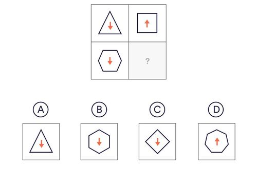 How to prepare for abstract reasoning tests