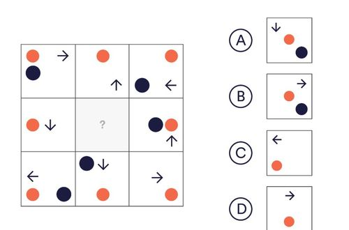 How to ace an abstract reasoning test
