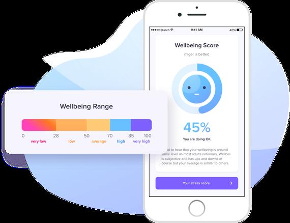 Wellbeing score