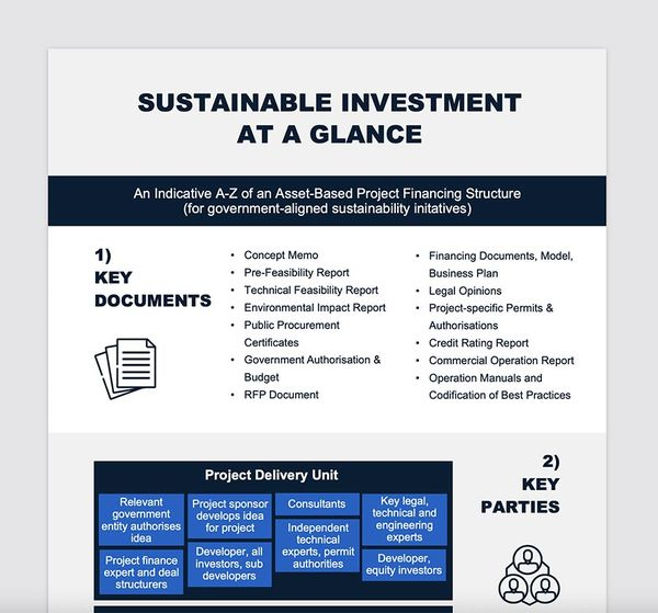 Sustainable Investment at a Glance - infographic