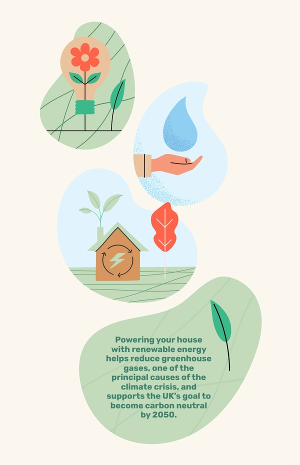 Doing good for our environment and our community: