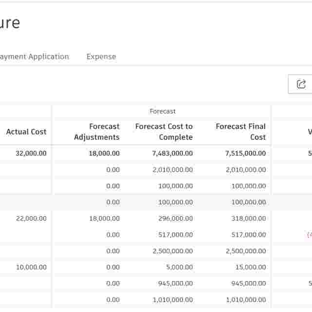 Construction cost tracking with cost management software