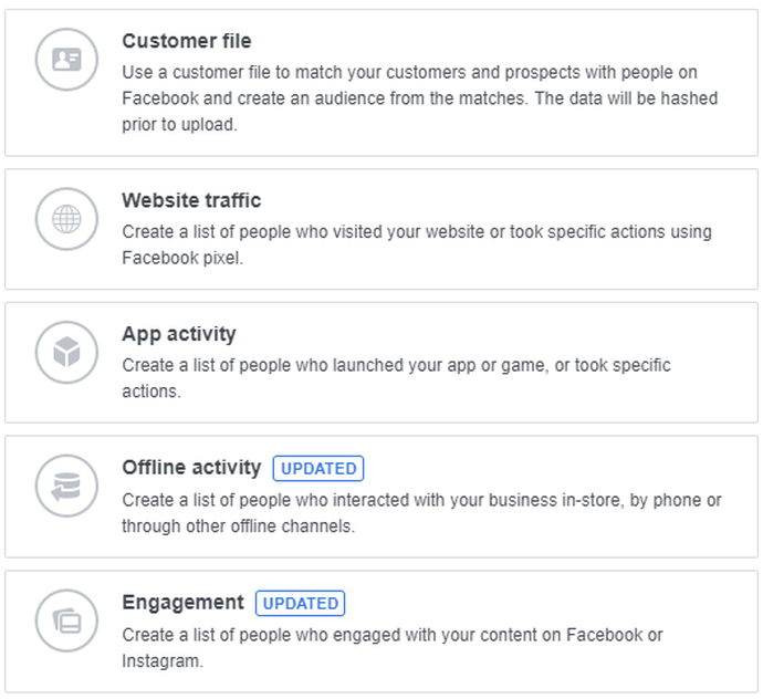 Custom Audiences in Facebook