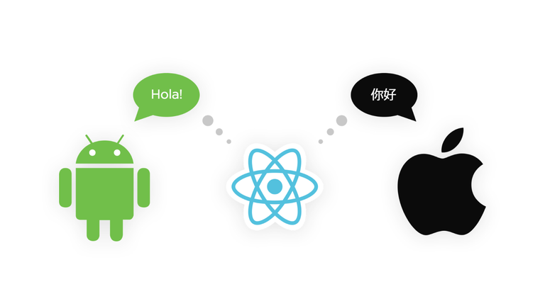 Android, React Native, and Apple logo talking to each other