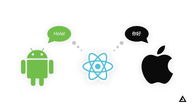 Android, React Native, and Apple logos talking to each other