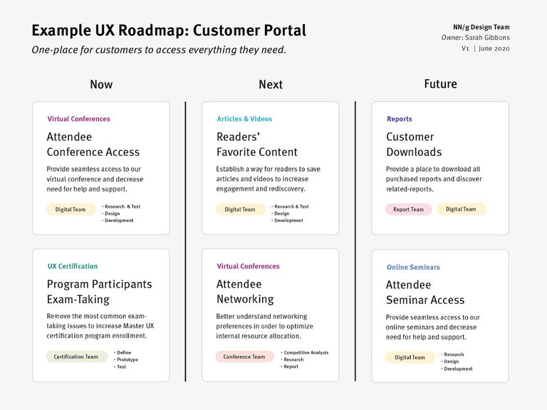 Customer Roadmap Page