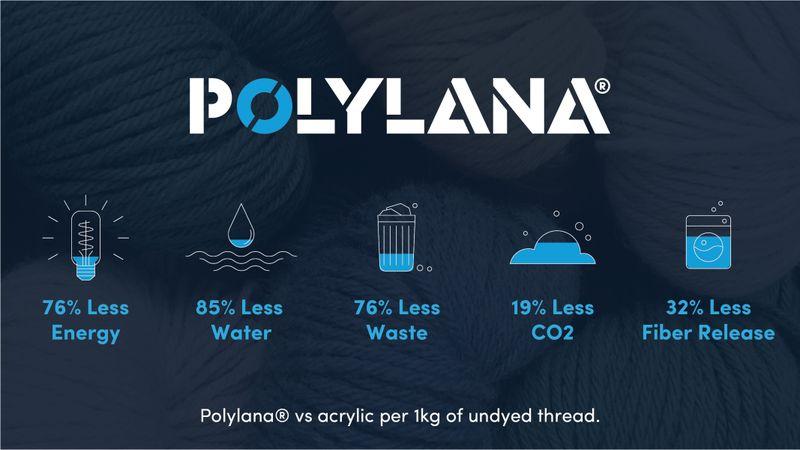 POLYLANA