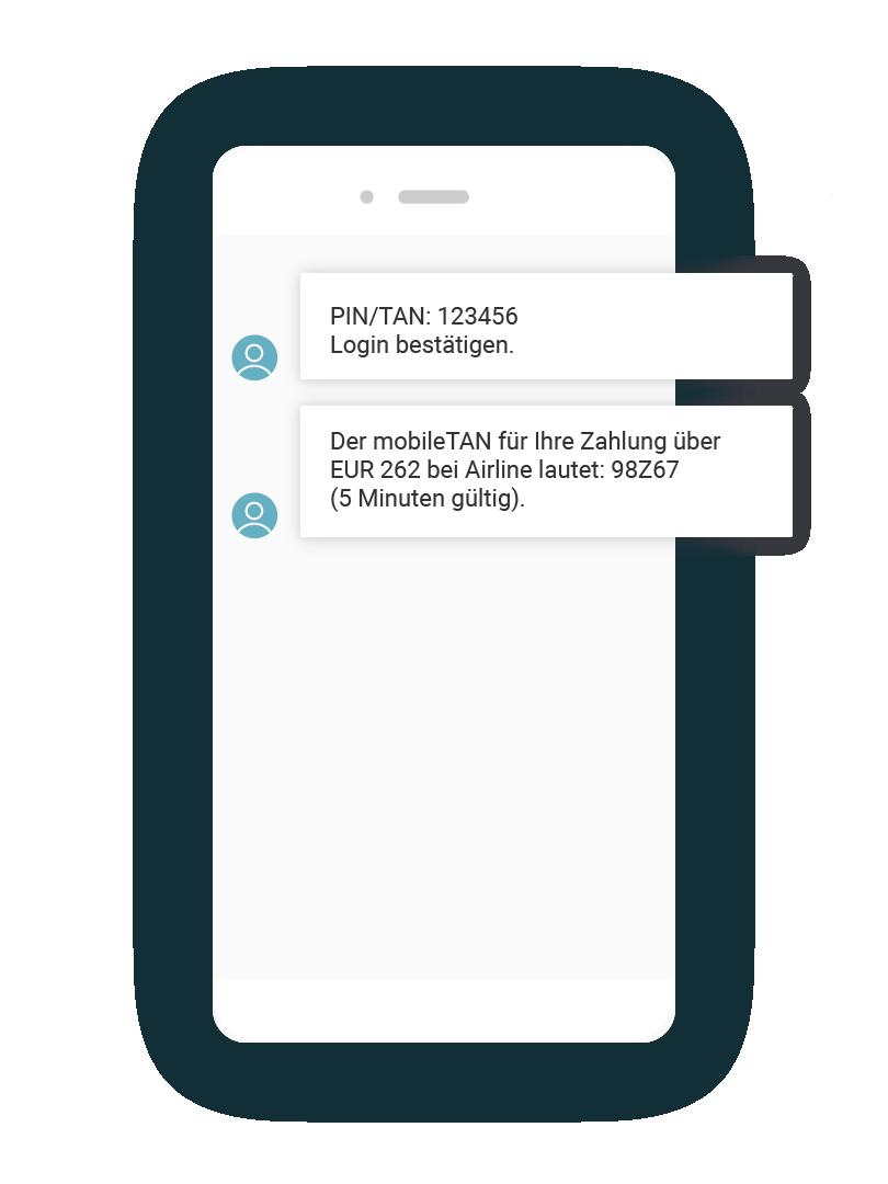 LINK Mobility - SMS als sicherer Kanal für Zusendung von PIN und TAN