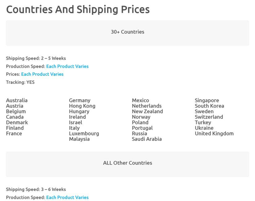 WC Fulfillment Shipping Times and Destinations