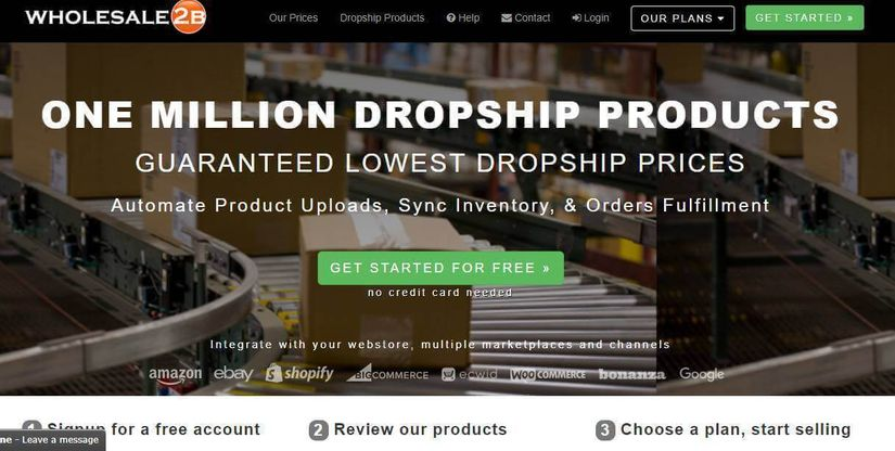 Wholesale2B Dropshipping Suppliers Directory