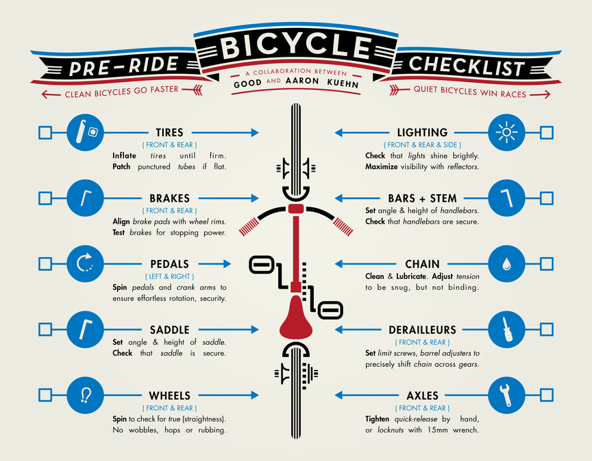Infographic showing a checklist for bikes