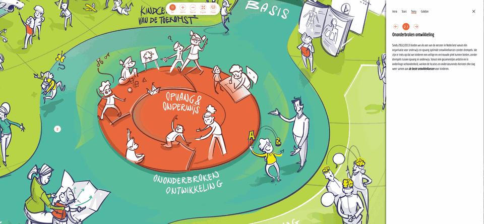 Praatplaat Infographic Zadkine onderwijs visie