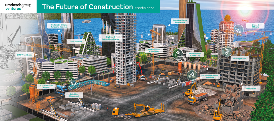 The Digital Construction World Novelty [bauma Press Release]