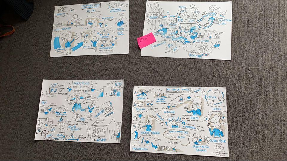 doelgericht communiceren sneltekenen visie maken visual storytelling beeld communicatiemiddelen leren tekenen visie transformatie zakelijk tekenen