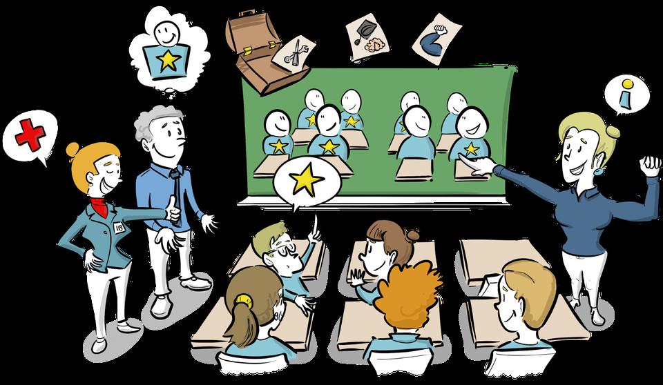 leiderschap in de school verantwoordelijkheid passend onderwijs ministerie OCW tekeningen visualisaties tekenaar inhuren