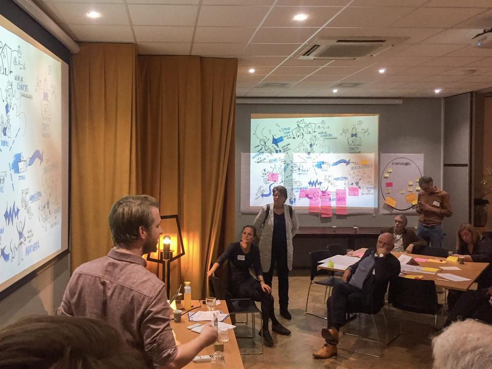 Leren tekenen event sneltekenen cartoonist inhuren presentatie maken design thinking methodiek tekenen idee visie Den Haag