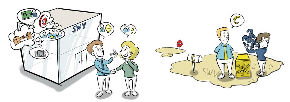 Regionale ruimte samenwerkingsverbanden SWV visueel communicatie externe communicatie voorbeelden