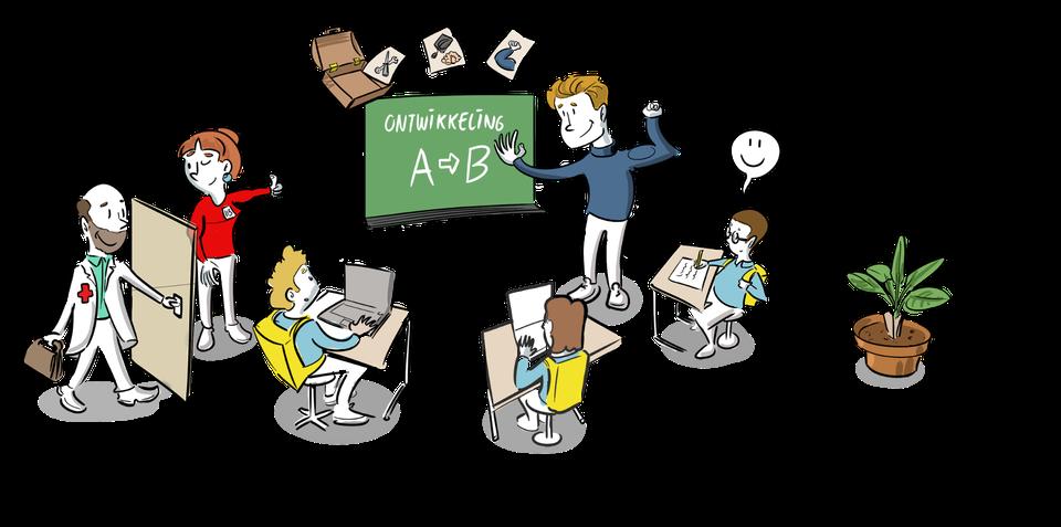 praatplaat in de klas onderwijs passende ondersteuning leerling zorg kind ib-er ondersteuning helder communiceren boodschap overbrengen