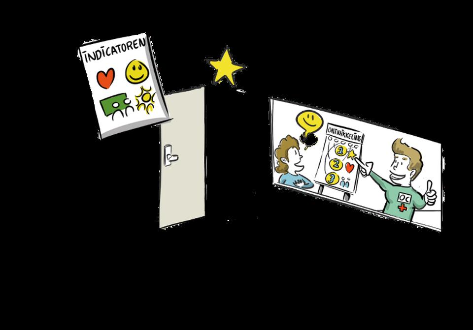 ondersteuningscoordinator school passend onderwijs speciaal onderwijs visuele communicatie visie en strategie visueel verslag