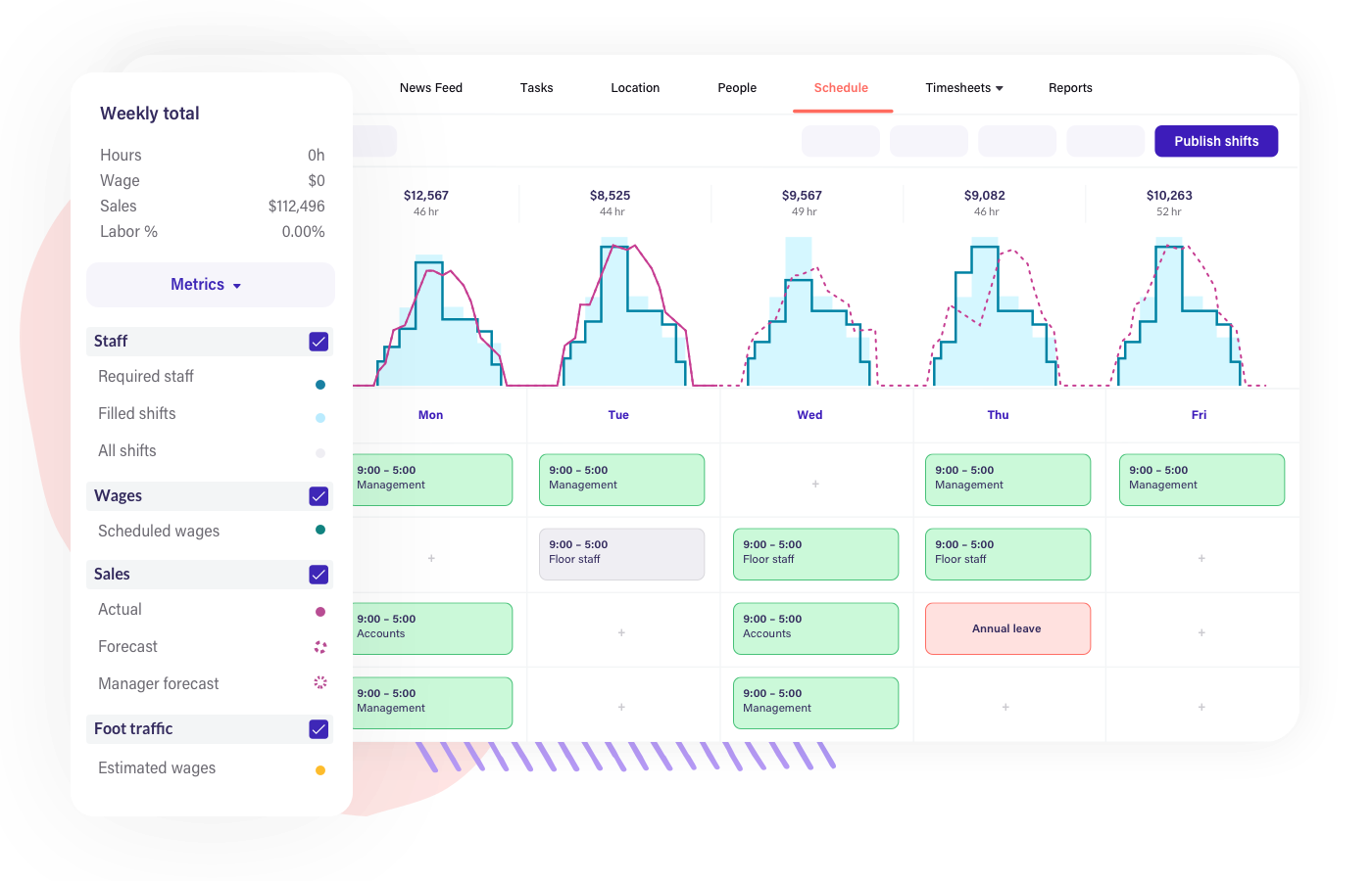 Demand planning for perfect scheduling