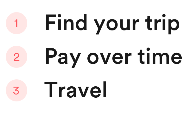 1: Find your trip, 2: Pay over time, 3: Travel