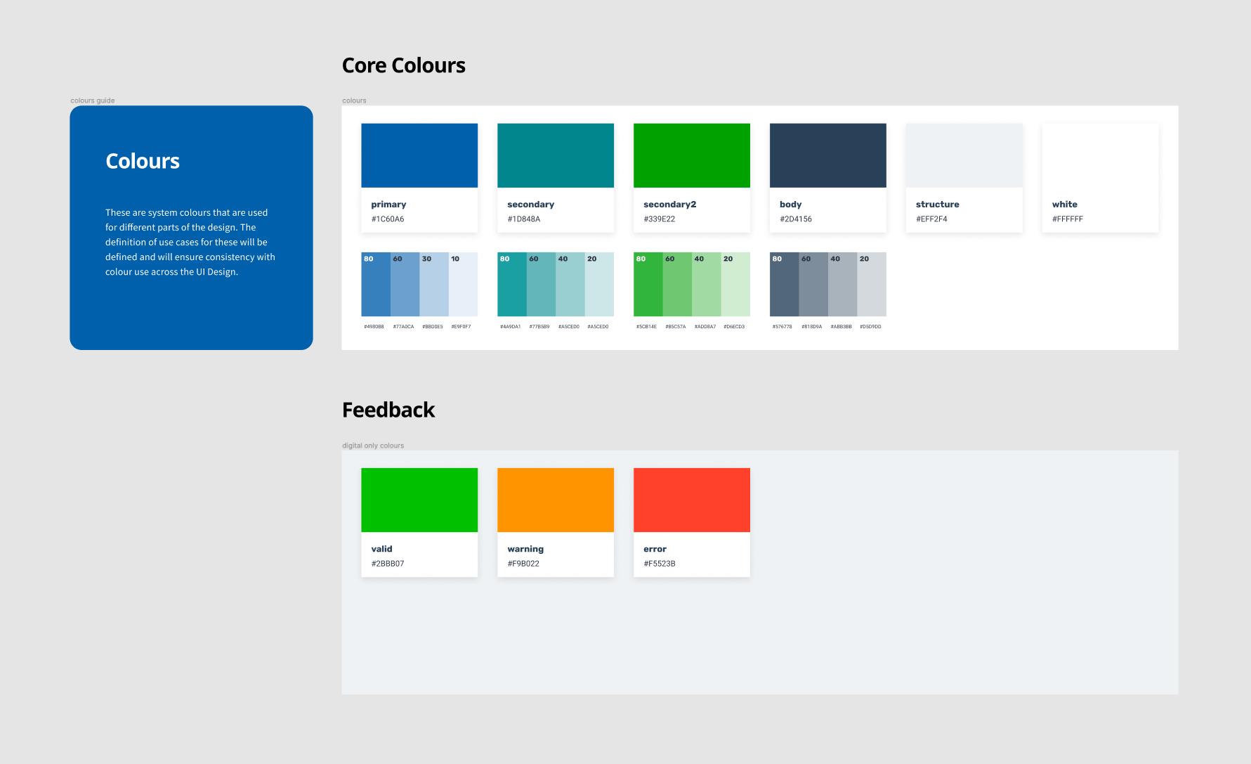 design-tokens-colours