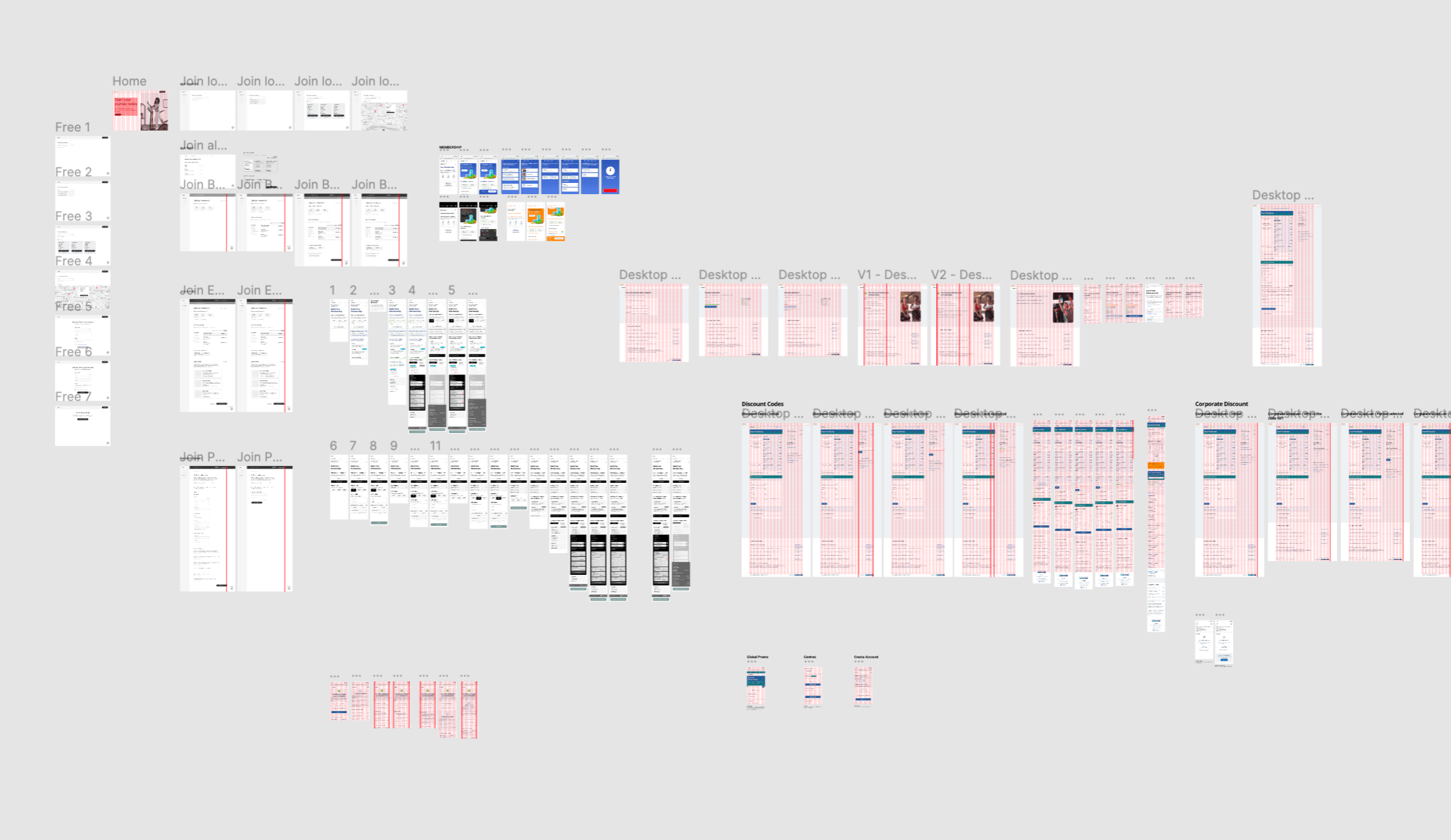 Cluttered Figma File