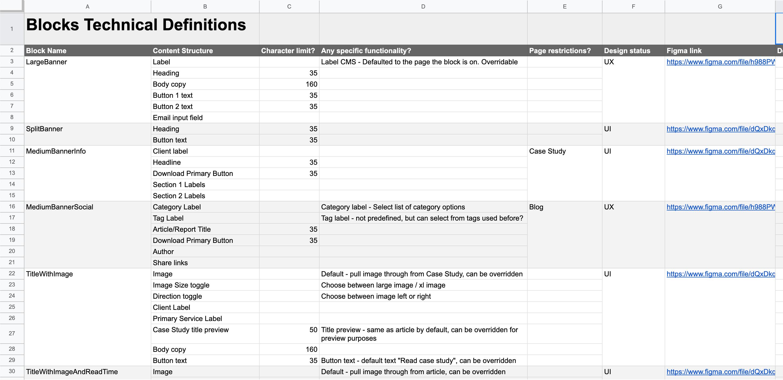 Block Definitions