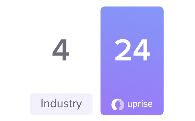 Compared to most EAPs, more of your employees benefit from Uprise. As a result, they are less likely to take days off work or lose productivity due to stress.
